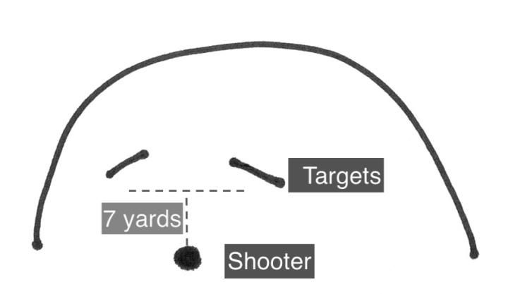 range1